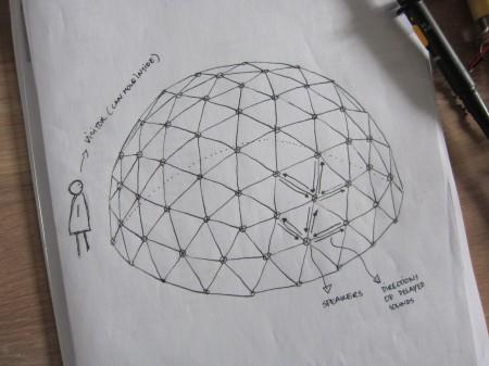 Concept sketcs